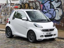 Smart ForTwo (2007-2014)